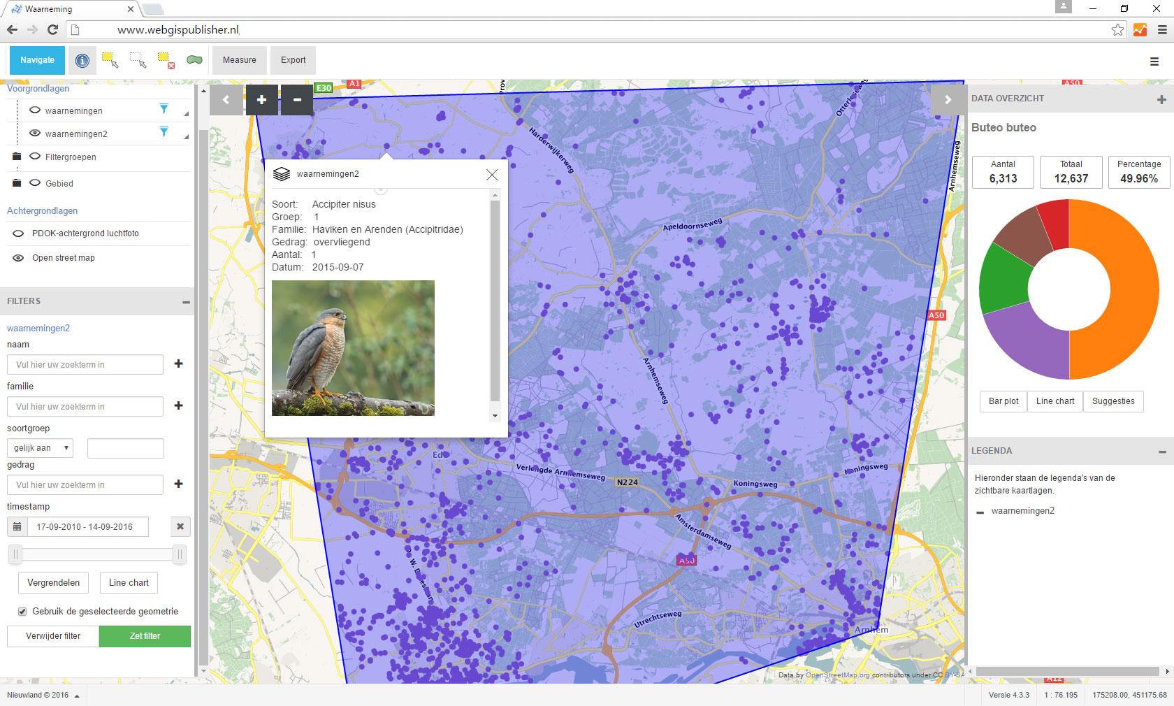 data mining via WebGIS Publisher